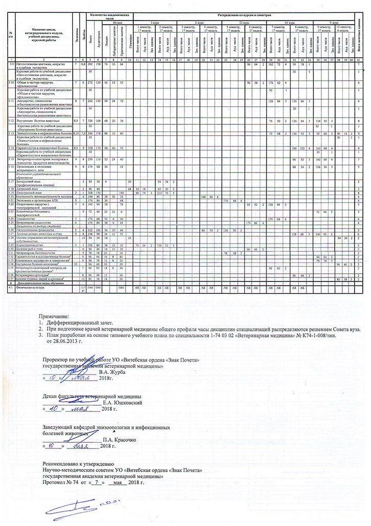 Veterinarnaya-medicina-2-19