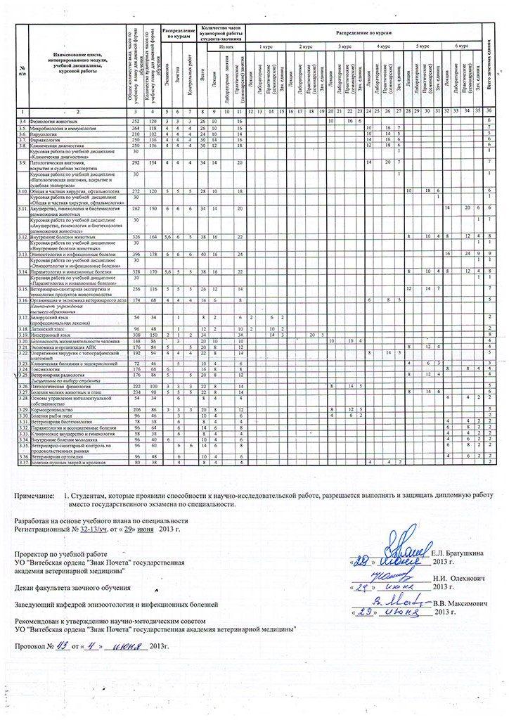 zao-Veterinarnaya-medicina-2-19